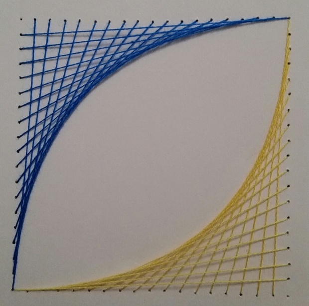 Image 2 - parabolas
