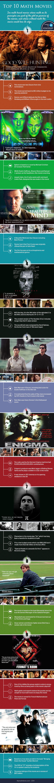 math-movies